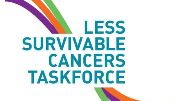 Symptom awareness of deadliest cancers is as low as 4% in the UK